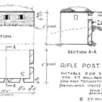 Diagram showing the rifle post design along Mill Road - By John Wells